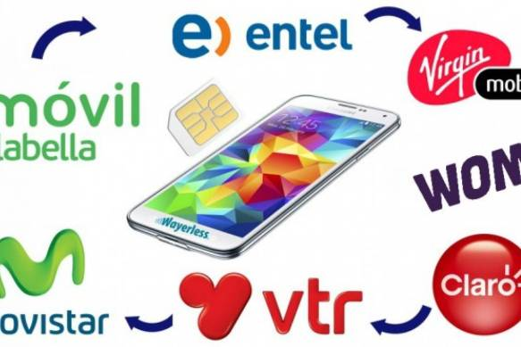 How to Refill Your Prepaid Sim Card in Chile – travelfunlearning